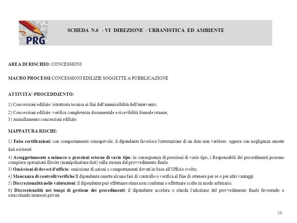 SCHEDA N.6 - VI DIREZIONE - URBANISTICA ED AMBIENTE AREA DI RISCHIO: CONCESSIONI MACRO PROCESSI:CONCESSIONI EDILIZIE SOGGETTE A PUBBLICAZIONE ATTIVITA