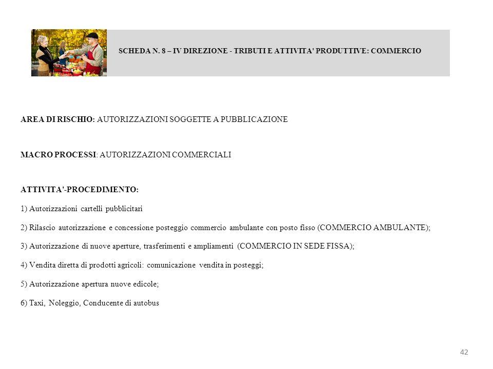 SCHEDA N. 8 – IV DIREZIONE - TRIBUTI E ATTIVITA' PRODUTTIVE: COMMERCIO AREA DI RISCHIO: AUTORIZZAZIONI SOGGETTE A PUBBLICAZIONE MACRO PROCESSI: AUTORI