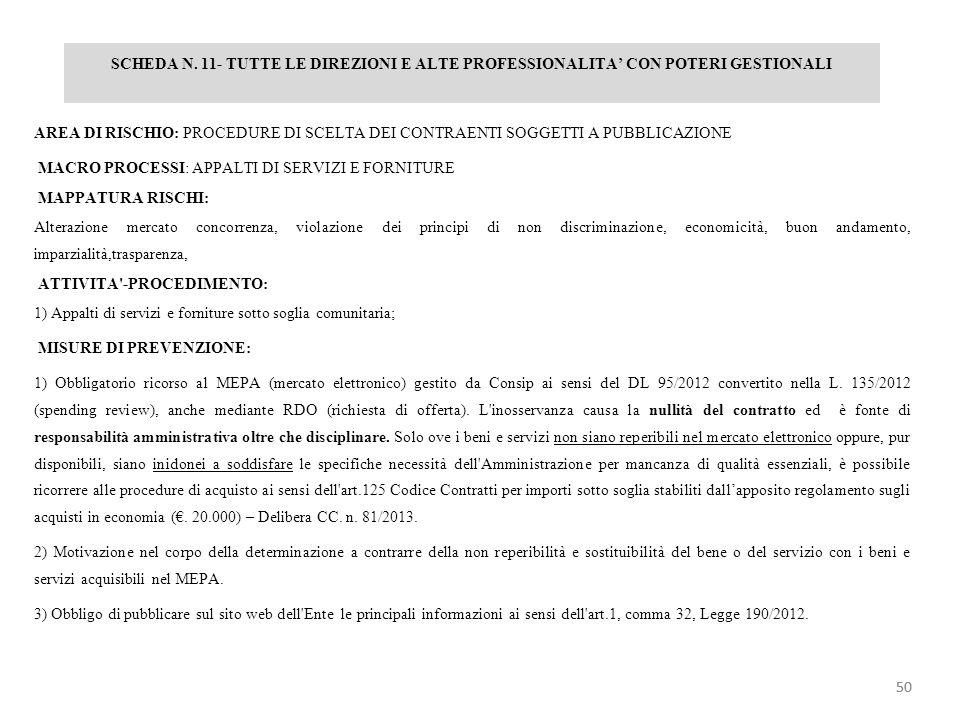 SCHEDA N. 11- TUTTE LE DIREZIONI E ALTE PROFESSIONALITA CON POTERI GESTIONALI AREA DI RISCHIO: PROCEDURE DI SCELTA DEI CONTRAENTI SOGGETTI A PUBBLICAZ