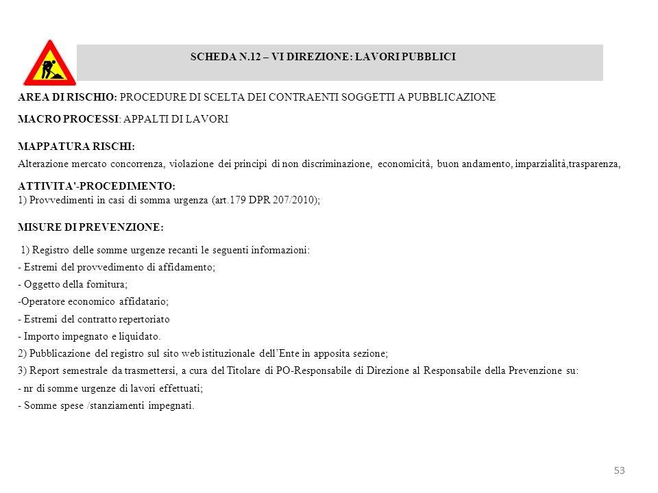SCHEDA N.12 – VI DIREZIONE: LAVORI PUBBLICI AREA DI RISCHIO: PROCEDURE DI SCELTA DEI CONTRAENTI SOGGETTI A PUBBLICAZIONE MACRO PROCESSI: APPALTI DI LA