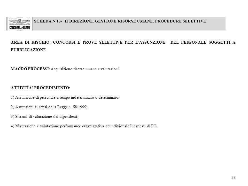 SCHEDA N.13- II DIREZIONE: GESTIONE RISORSE UMANE: PROCEDURE SELETTIVE AREA DI RISCHIO: CONCORSI E PROVE SELETTIVE PER L'ASSUNZIONE DEL PERSONALE SOGG