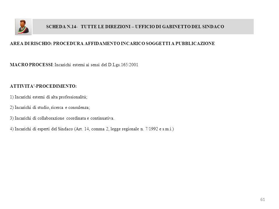 SCHEDA N.14- TUTTE LE DIREZIONI – UFFICIO DI GABINETTO DEL SINDACO AREA DI RISCHIO: PROCEDURA AFFIDAMENTO INCARICO SOGGETTI A PUBBLICAZIONE MACRO PROC