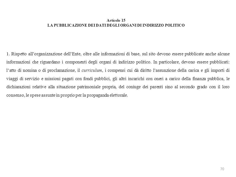 Articolo 15 LA PUBBLICAZIONE DEI DATI DEGLI ORGANI DI INDIRIZZO POLITICO 1. Rispetto allorganizzazione dellEnte, oltre alle informazioni di base, sul