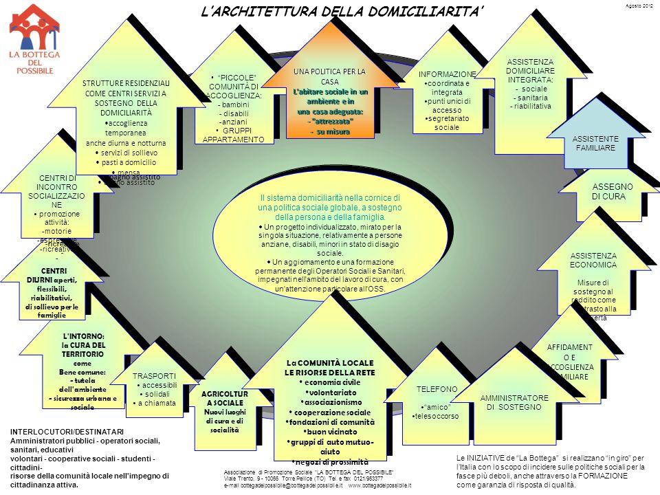 L'INTORNO: la CURA DEL TERRITORIO come Bene comune: - tutela dell'ambiente - sicurezza urbana e sociale L'INTORNO: la CURA DEL TERRITORIO come Bene co