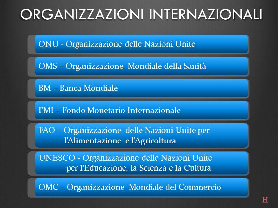 ORGANIZZAZIONI INTERNAZIONALI H ONU - Organizzazione delle Nazioni Unite OMS – Organizzazione Mondiale della Sanità BM – Banca Mondiale FMI – Fondo Mo