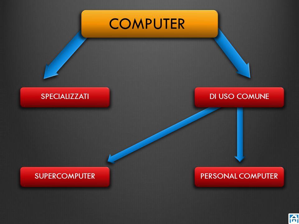 COMPUTER SPECIALIZZATIDI USO COMUNE SUPERCOMPUTERPERSONAL COMPUTER