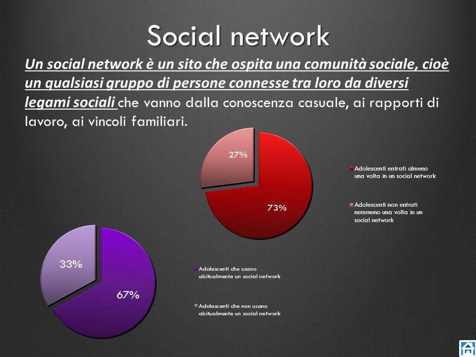 Social network Un social network è un sito che ospita una comunità sociale, cioè un qualsiasi gruppo di persone connesse tra loro da diversi legami so