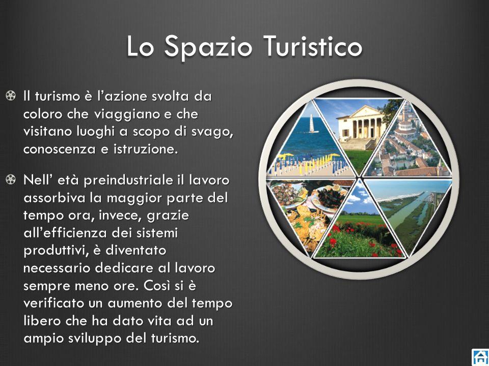 Lo Spazio Turistico Il turismo è lazione svolta da coloro che viaggiano e che visitano luoghi a scopo di svago, conoscenza e istruzione. Nell età prei