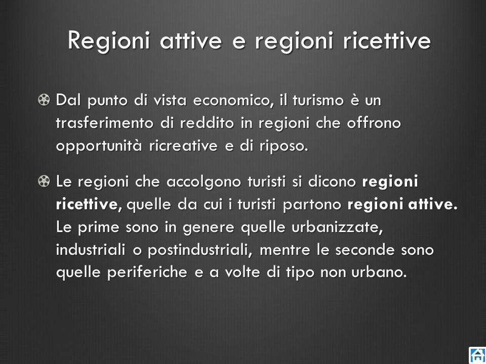 Regioni attive e regioni ricettive Dal punto di vista economico, il turismo è un trasferimento di reddito in regioni che offrono opportunità ricreativ