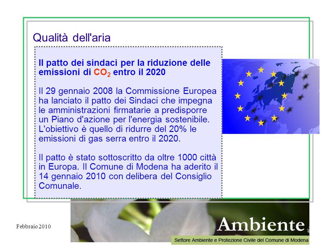 Febbraio 2010 Il patto dei sindaci per la riduzione delle emissioni di CO 2 entro il 2020 Il 29 gennaio 2008 la Commissione Europea ha lanciato il pat
