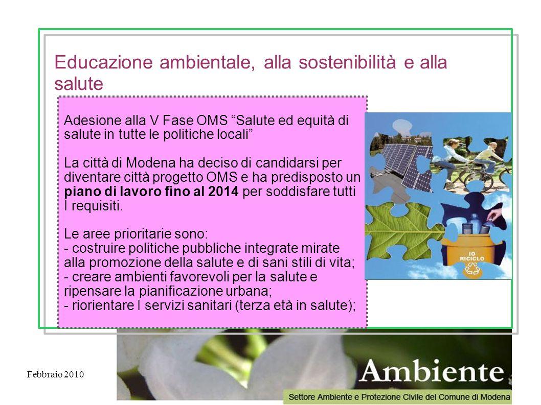 Febbraio 2010 Adesione alla V Fase OMS Salute ed equità di salute in tutte le politiche locali La città di Modena ha deciso di candidarsi per diventar