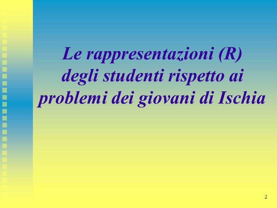 2 Le rappresentazioni (R) degli studenti rispetto ai problemi dei giovani di Ischia