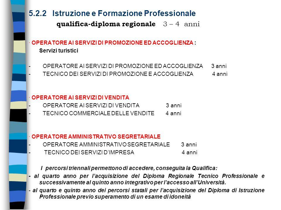 5.2.2 Istruzione e Formazione Professionale qualifica-diploma regionale 3 – 4 anni · OPERATORE AI SERVIZI DI PROMOZIONE ED ACCOGLIENZA : Servizi turis