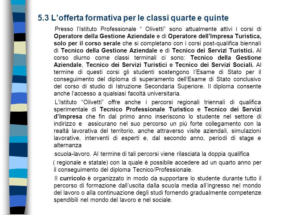 5.3 Lofferta formativa per le classi quarte e quinte Presso lIstituto Professionale Olivetti sono attualmente attivi i corsi di Operatore della Gestio