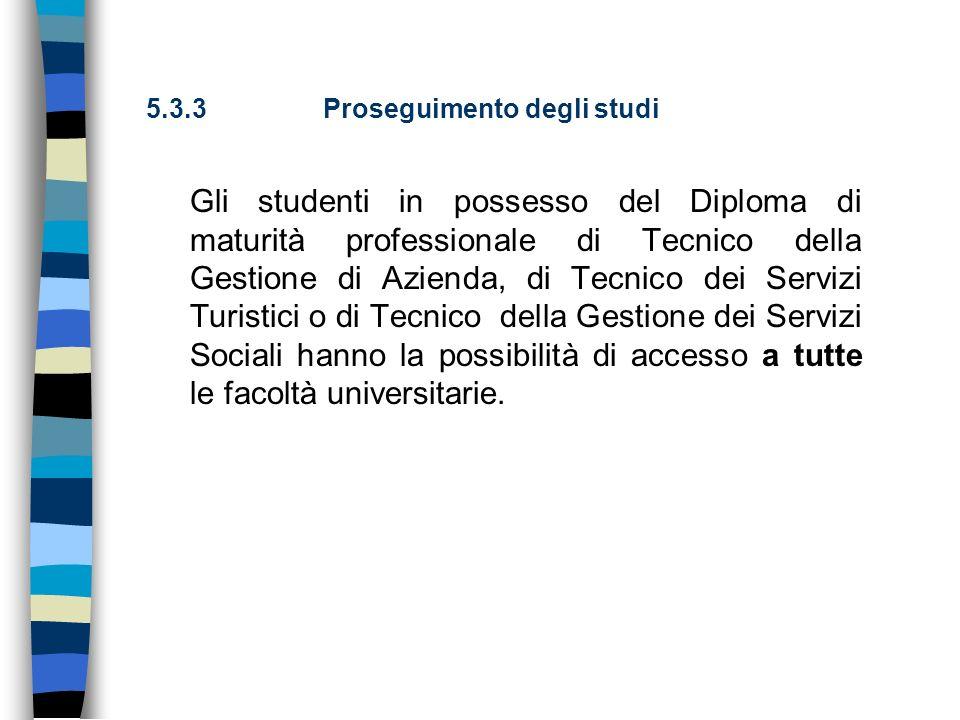5.3.3 Proseguimento degli studi Gli studenti in possesso del Diploma di maturità professionale di Tecnico della Gestione di Azienda, di Tecnico dei Se