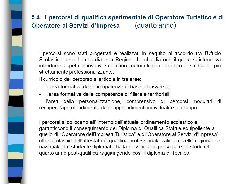 5.4 I percorsi di qualifica sperimentale di Operatore Turistico e di Operatore ai Servizi dImpresa (quarto anno) I percorsi sono stati progettati e re