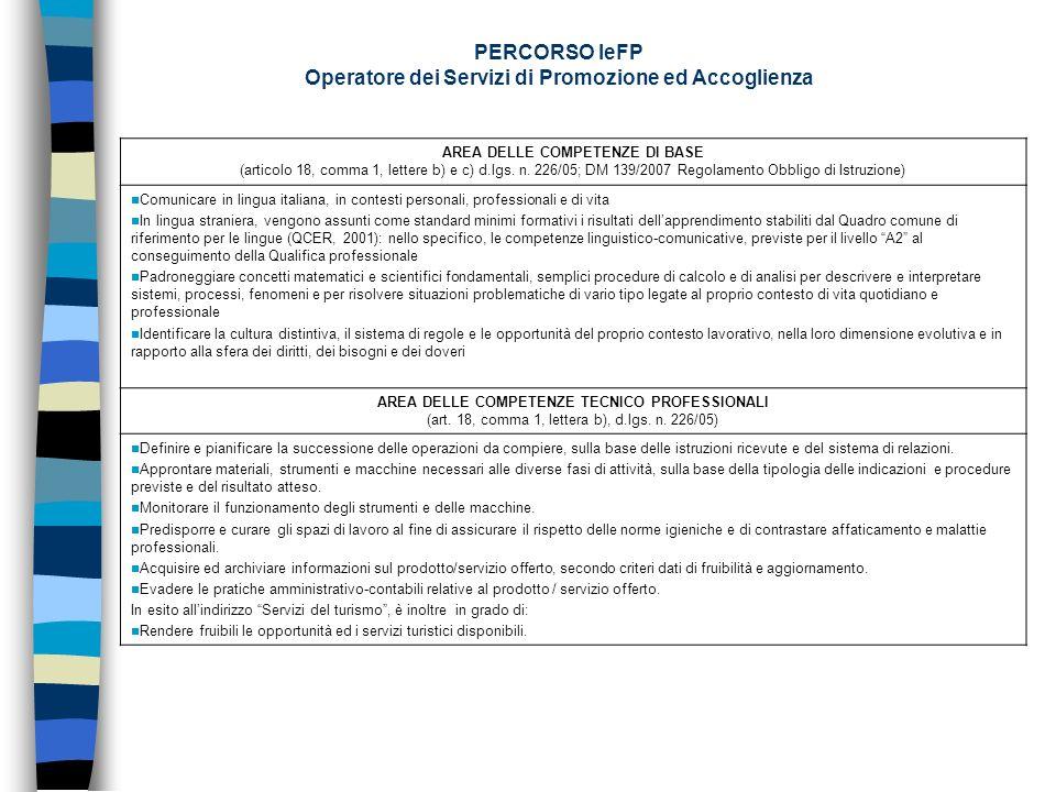 PERCORSO IeFP Operatore dei Servizi di Promozione ed Accoglienza AREA DELLE COMPETENZE DI BASE (articolo 18, comma 1, lettere b) e c) d.lgs. n. 226/05