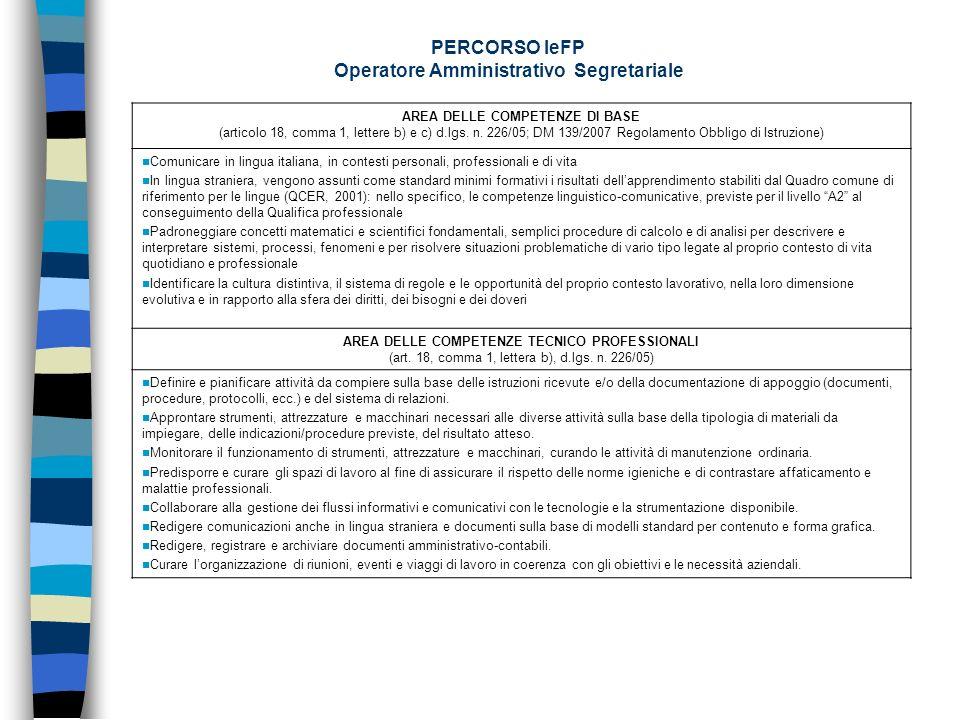 PERCORSO IeFP Operatore Amministrativo Segretariale AREA DELLE COMPETENZE DI BASE (articolo 18, comma 1, lettere b) e c) d.lgs. n. 226/05; DM 139/2007