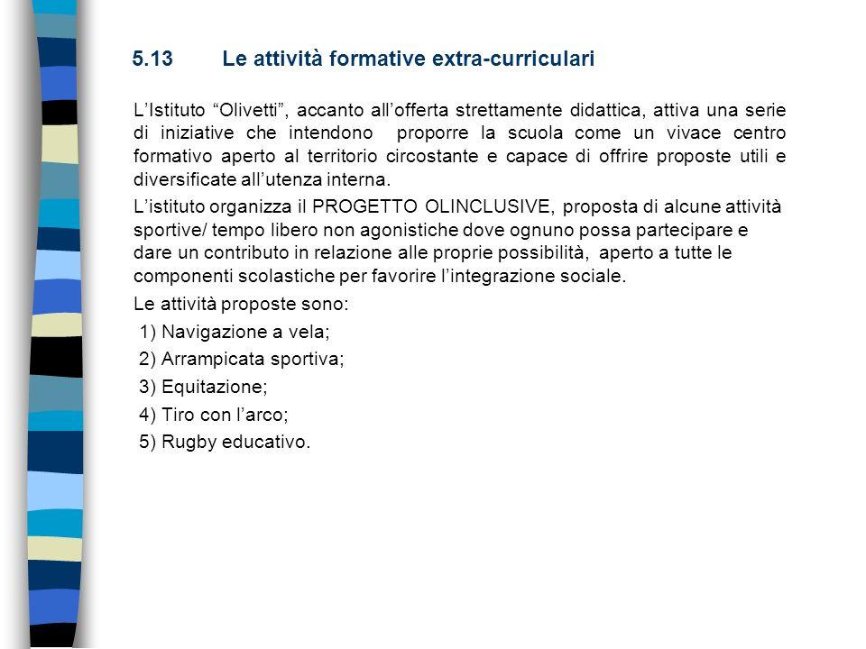 5.13 Le attività formative extra-curriculari LIstituto Olivetti, accanto allofferta strettamente didattica, attiva una serie di iniziative che intendo