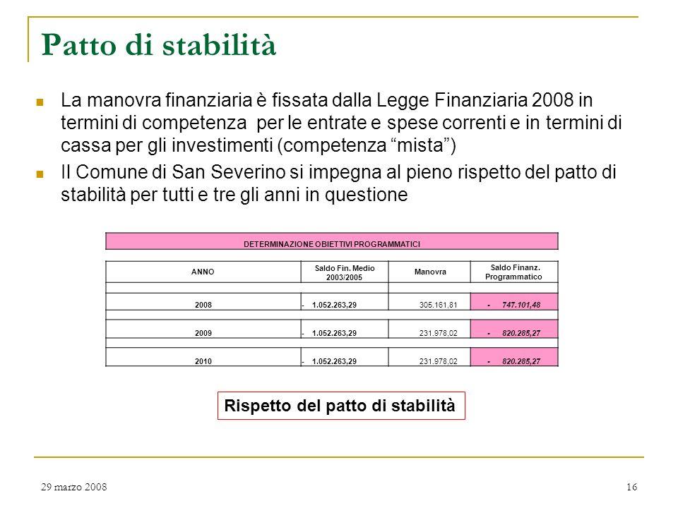 29 marzo 200815 Bilancio previsionale (escluso conto terzi) Pareggio finanziario