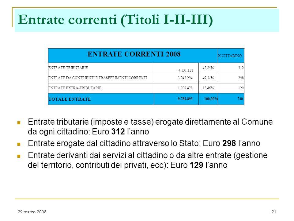 29 marzo 200820 Trend entrate correnti Trend delle entrate al Titolo I e II sostanzialmente in linea con la previsione definitiva 2007 Titolo III in incremento principalmente a seguito del contributo COSMARI per Euro 105.000 (ecoindennizzo discarica) e Euro 206.000 di restituzione rate mutui per acquedotto e fognatura da parte di ATO 3 (Autorità dAmbito Territoriale Ottimale) COMPOSIZIONE ENTRATE CORRENTI Anni di raffronto20062007200820092010 Rendiconto Previsione definitiva Previsione Iniziale TITOLO I: ENTRATE TRIBUTARIE 4.697.308 4.152.370 4.131.121 TITOLO II: ENTRATE DA CONTRIBUTI E TRASFERIMENTI CORRENTI 2.990.326 3.976.250 3.943.294 TITOLO III: ENTRATE EXTRATRIBUTARIE 1.362.701 1.588.202 1.708.478 TOTALE ENTRATE CORRENTI 9.050.334 9.716.822 9.782.893
