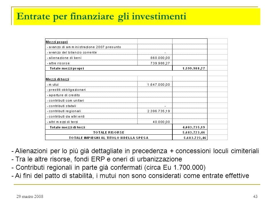 29 marzo 200842 Entrate e spese per investimenti