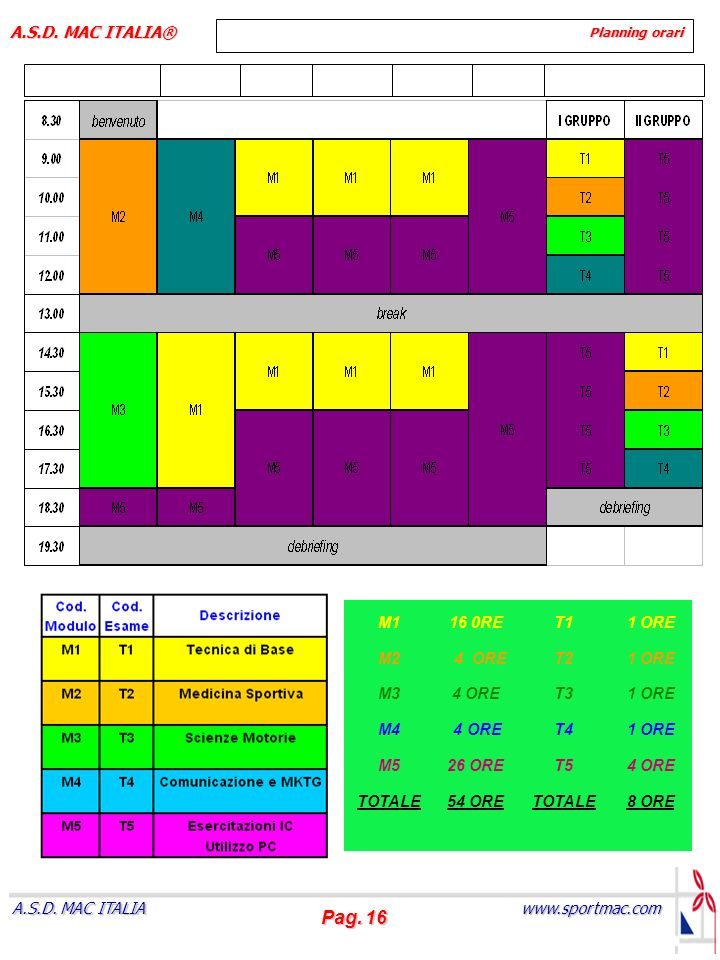 Pag. 16 www.sportmac.com A.S.D. MAC ITALIA A.S.D. MAC ITALIA® Planning orari M116 0RET11 ORE M2 4 ORET21 ORE M34 ORET31 ORE M4 4 ORET41 ORE M526 ORET5