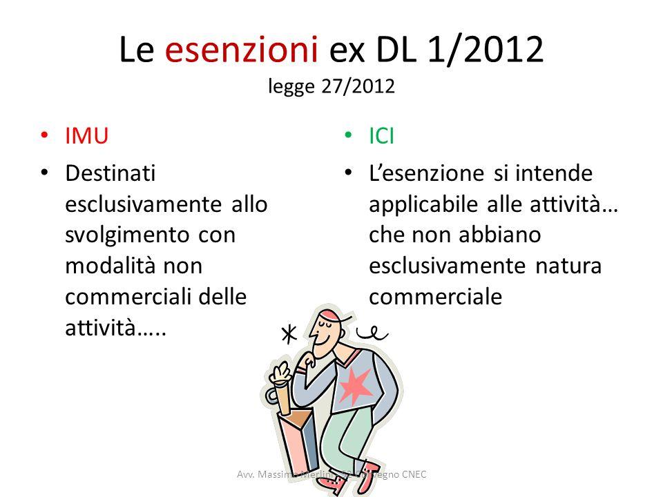 Le esenzioni ex DL 1/2012 legge 27/2012 IMU Destinati esclusivamente allo svolgimento con modalità non commerciali delle attività….. ICI Lesenzione si