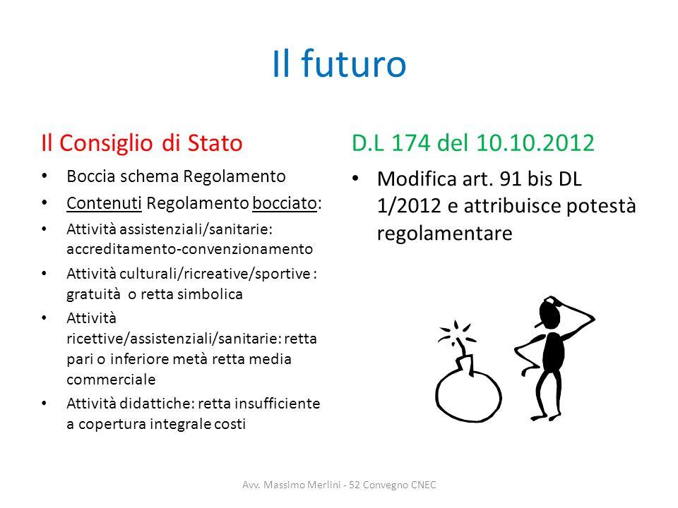 Il futuro Il Consiglio di Stato Boccia schema Regolamento Contenuti Regolamento bocciato: Attività assistenziali/sanitarie: accreditamento-convenziona
