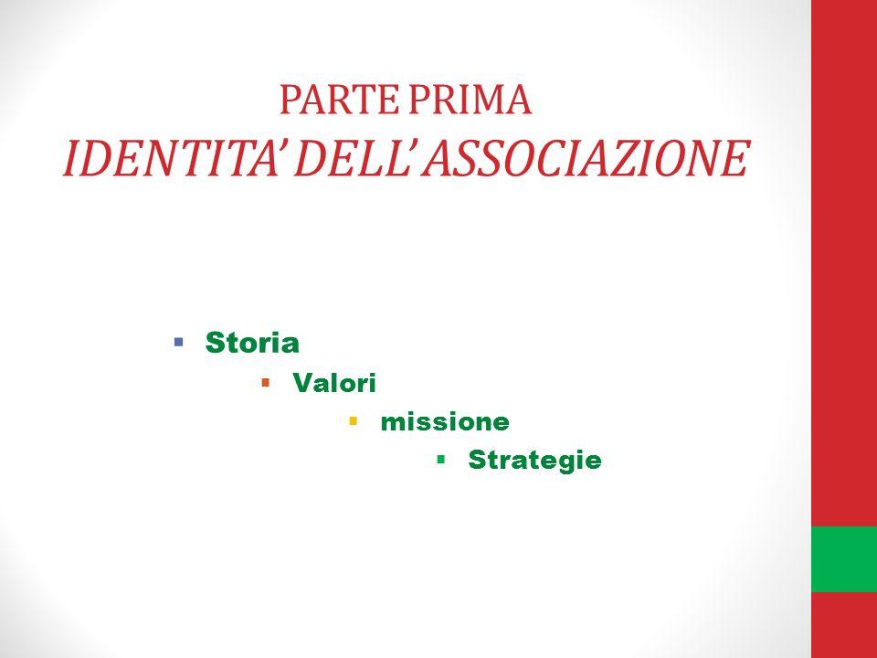 PARTE PRIMA IDENTITA DELL ASSOCIAZIONE Storia Valori missione Strategie