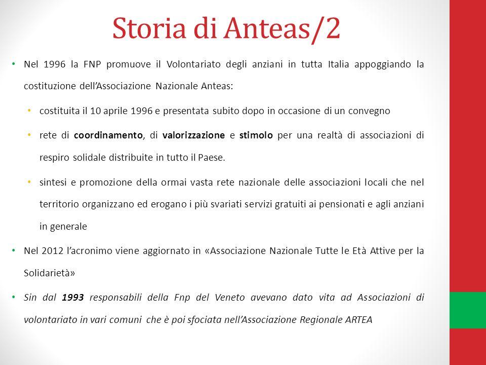 Storia di Anteas/2 Nel 1996 la FNP promuove il Volontariato degli anziani in tutta Italia appoggiando la costituzione dellAssociazione Nazionale Antea