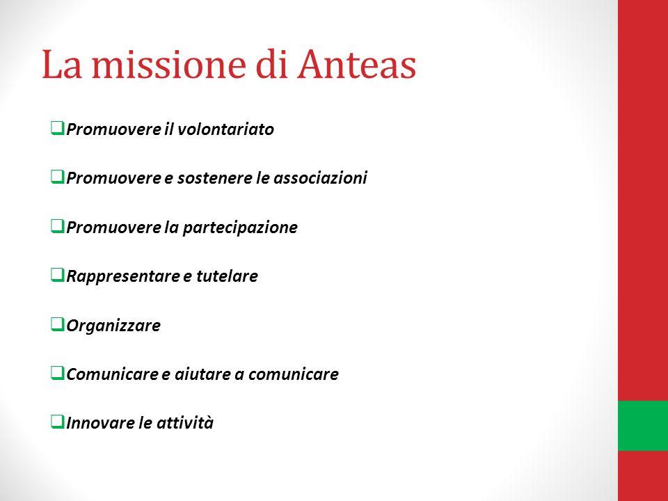 La missione di Anteas Promuovere il volontariato Promuovere e sostenere le associazioni Promuovere la partecipazione Rappresentare e tutelare Organizz