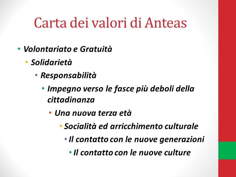 Carta dei valori di Anteas Volontariato e Gratuità Solidarietà Responsabilità Impegno verso le fasce più deboli della cittadinanza Una nuova terza età