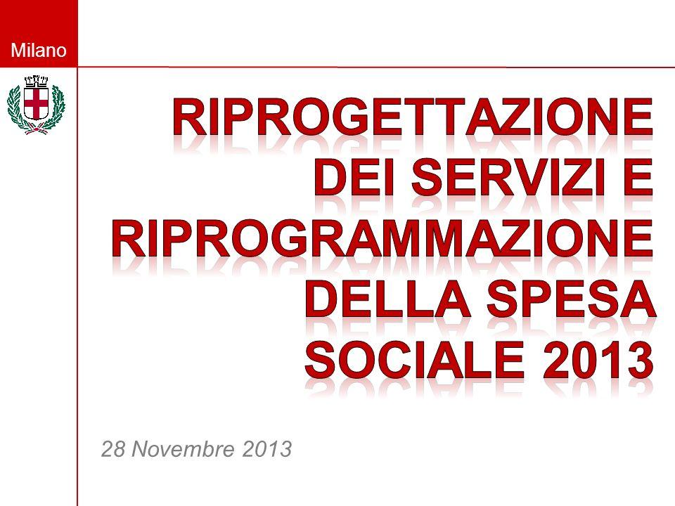 Milano COSTO PIENO per utente FORMULA CALCOLO COSTO PIENO PER UTENTE: SPESA MEDIA per utente + COSTO DEL PERSONALE attribuibile al servizio QUOTA COSTI INDIRETTI (stima: 15% dei costi del personale diretto) = + 1.
