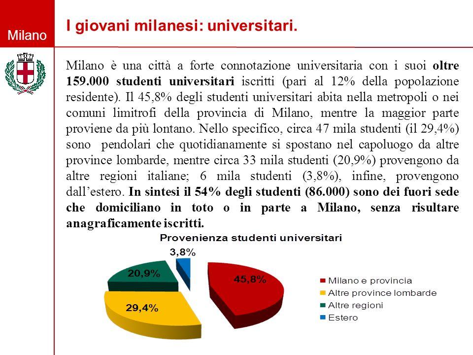 Milano I giovani milanesi: universitari. Milano è una città a forte connotazione universitaria con i suoi oltre 159.000 studenti universitari iscritti