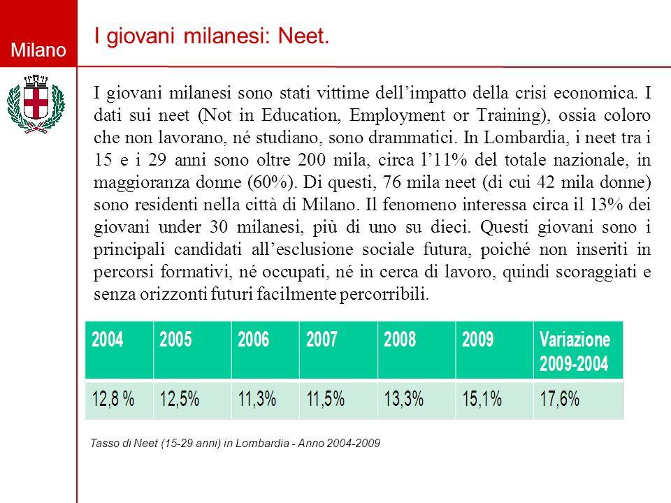 Milano I giovani milanesi: Neet. I giovani milanesi sono stati vittime dellimpatto della crisi economica. I dati sui neet (Not in Education, Employmen