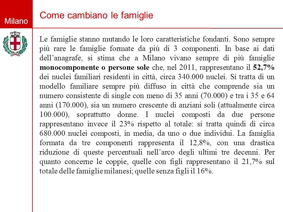 Milano Come cambiano le famiglie Le famiglie stanno mutando le loro caratteristiche fondanti. Sono sempre più rare le famiglie formate da più di 3 com