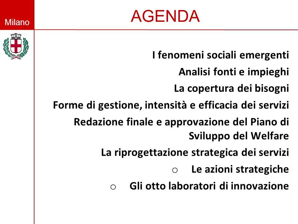 Milano Le azioni strategiche: un esempio