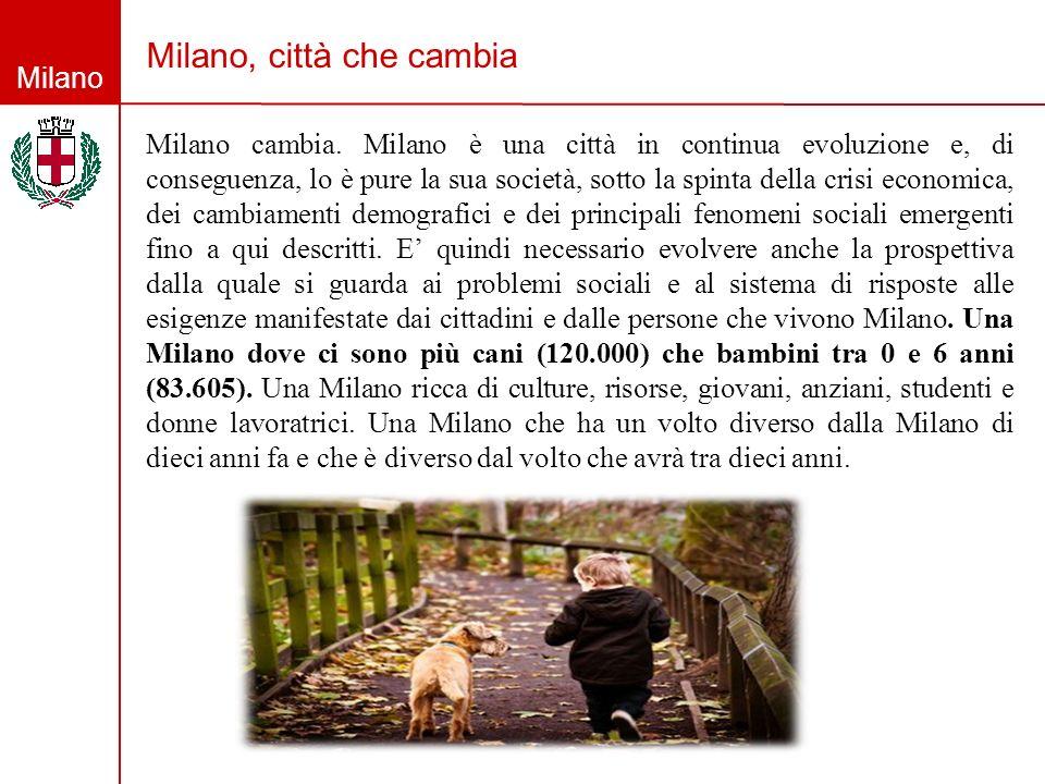 Milano Milano, città che cambia Milano cambia. Milano è una città in continua evoluzione e, di conseguenza, lo è pure la sua società, sotto la spinta