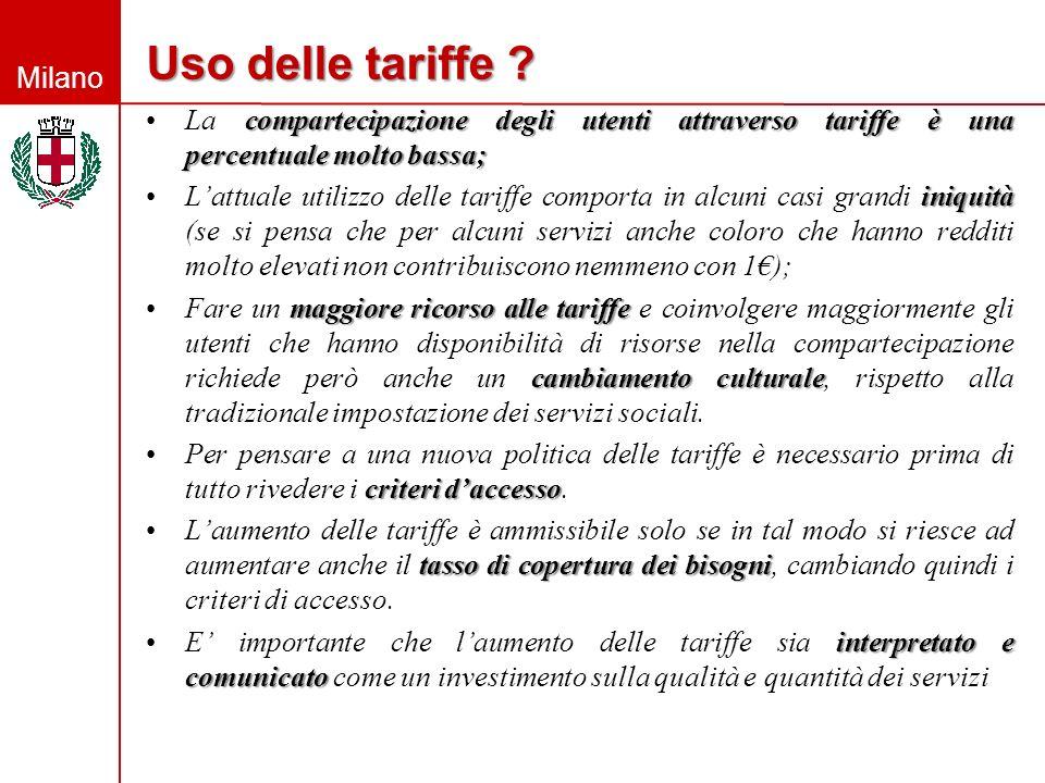 Milano Uso delle tariffe ? compartecipazione degli utenti attraverso tariffe è una percentuale molto bassa;La compartecipazione degli utenti attravers