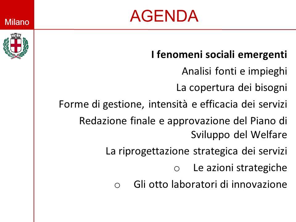 Milano I fenomeni sociali emergenti Nella società italiana, e ovviamente a Milano, sono avvenuti cambiamenti che hanno ridefinito le caratteristiche del tessuto sociale della popolazione del nostro Paese.