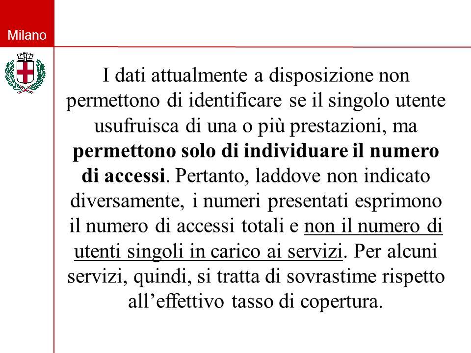 Milano I dati attualmente a disposizione non permettono di identificare se il singolo utente usufruisca di una o più prestazioni, ma permettono solo d