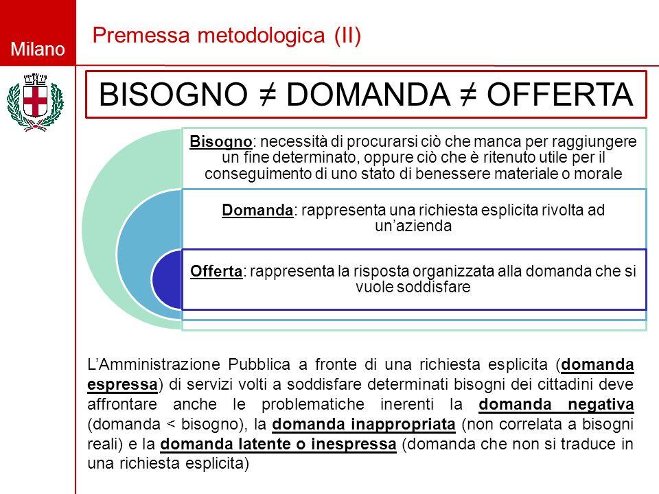Milano Premessa metodologica (II) Bisogno: necessità di procurarsi ciò che manca per raggiungere un fine determinato, oppure ciò che è ritenuto utile