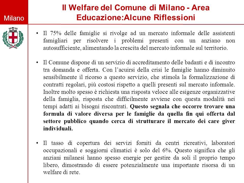 Milano Il Welfare del Comune di Milano - Area Educazione:Alcune Riflessioni Il 75% delle famiglie si rivolge ad un mercato informale delle assistenti