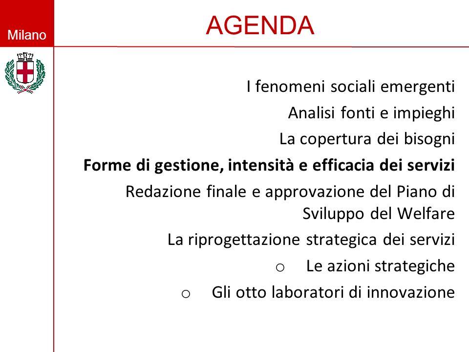 Milano AGENDA I fenomeni sociali emergenti Analisi fonti e impieghi La copertura dei bisogni Forme di gestione, intensità e efficacia dei servizi Reda