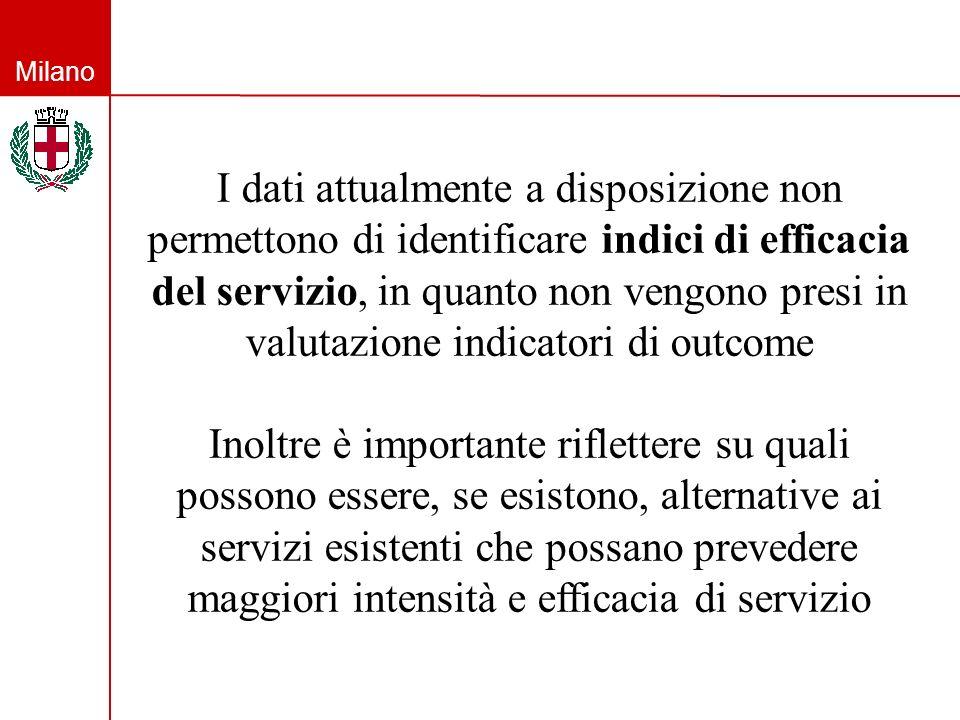 Milano I dati attualmente a disposizione non permettono di identificare indici di efficacia del servizio, in quanto non vengono presi in valutazione i