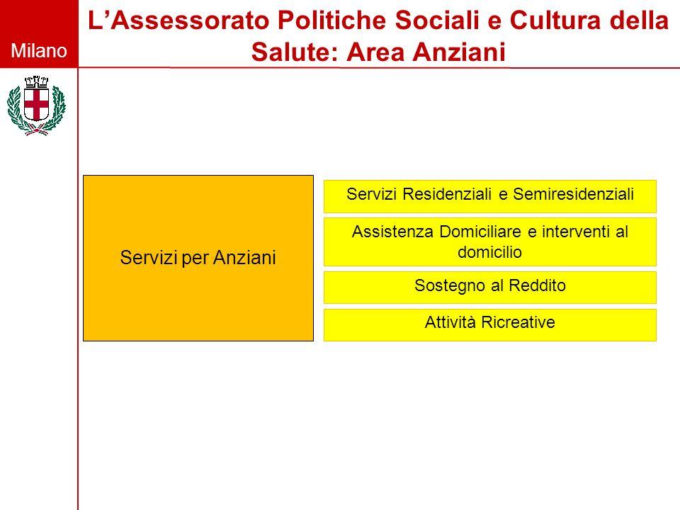 Milano LAssessorato Politiche Sociali e Cultura della Salute: Area Anziani Servizi per Anziani Servizi Residenziali e Semiresidenziali Assistenza Domi