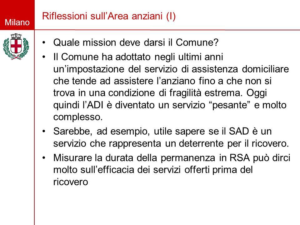 Milano Riflessioni sullArea anziani (I) Quale mission deve darsi il Comune? Il Comune ha adottato negli ultimi anni unimpostazione del servizio di ass