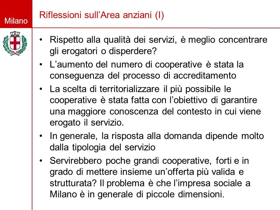 Milano Riflessioni sullArea anziani (I) Rispetto alla qualità dei servizi, è meglio concentrare gli erogatori o disperdere? Laumento del numero di coo