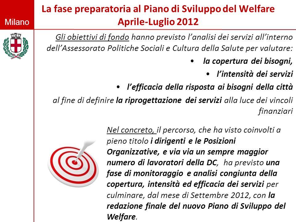 Milano La fase preparatoria al Piano di Sviluppo del Welfare Aprile-Luglio 2012 Gli obiettivi di fondo hanno previsto lanalisi dei servizi allinterno